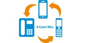 M-net Internflat