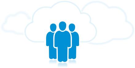Integriertes Benutzer- und Rechtemanagement
