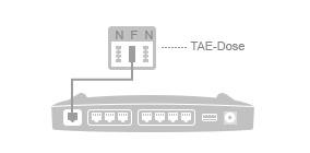 DSL-/Telefonkabel anschließen