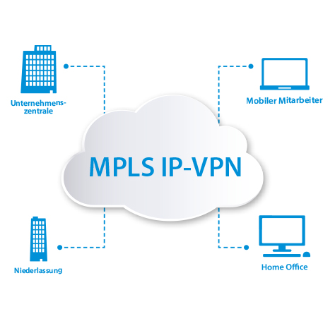 M-net MPLS IP-VPN